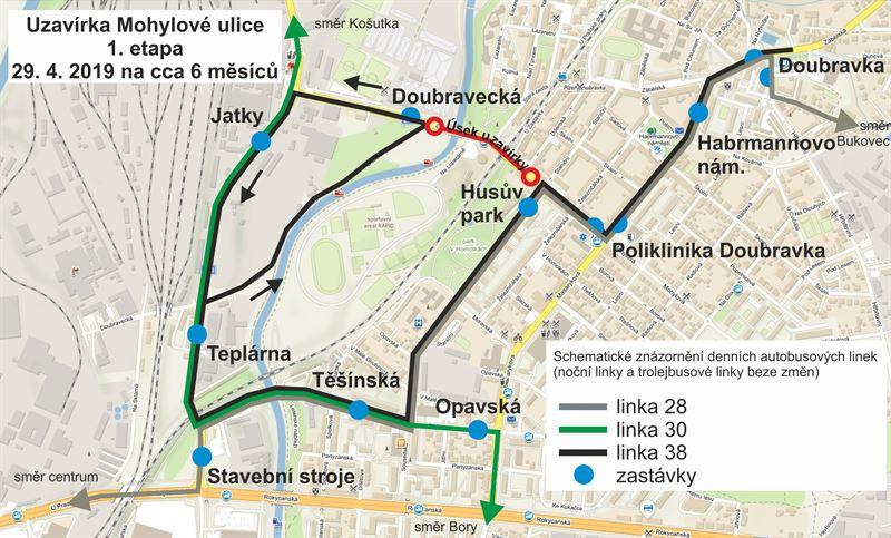 Schéma objízdných tras