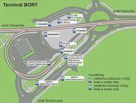Detail přestupního terminálu Bory