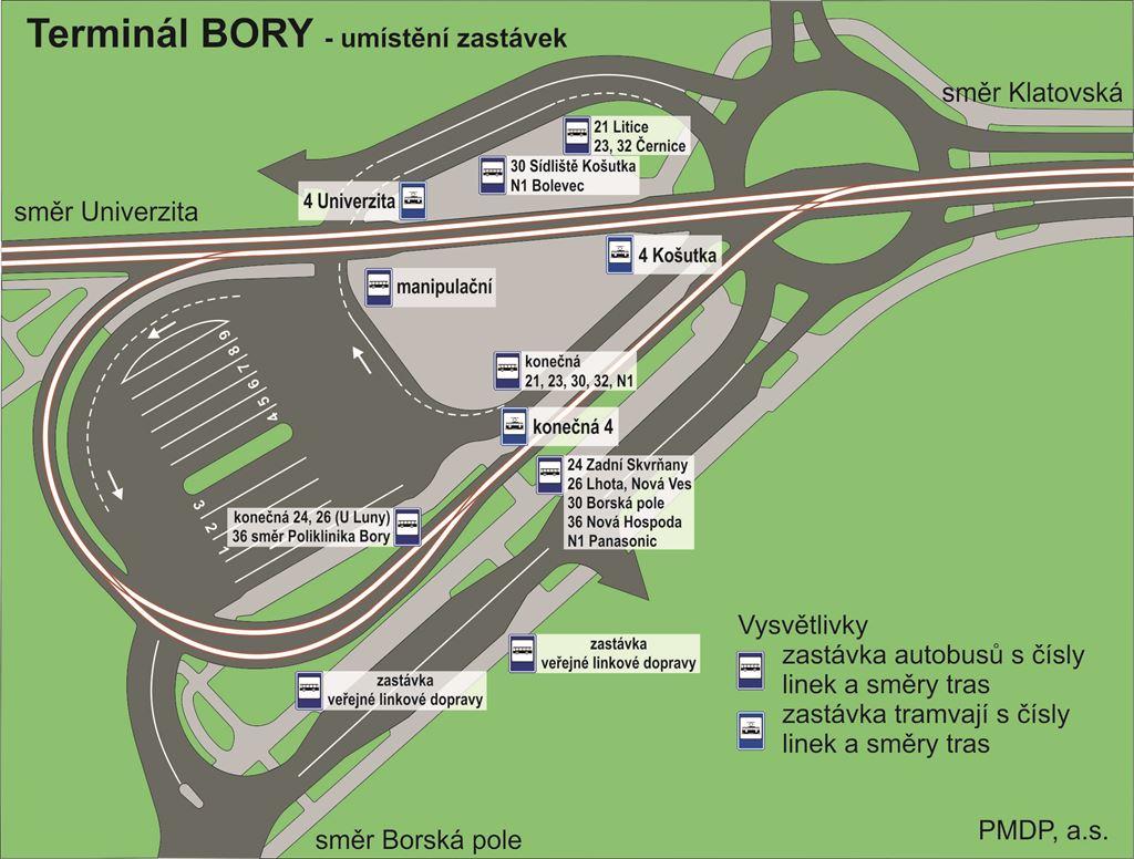 Nástupiště linek v novém terminálu Bory